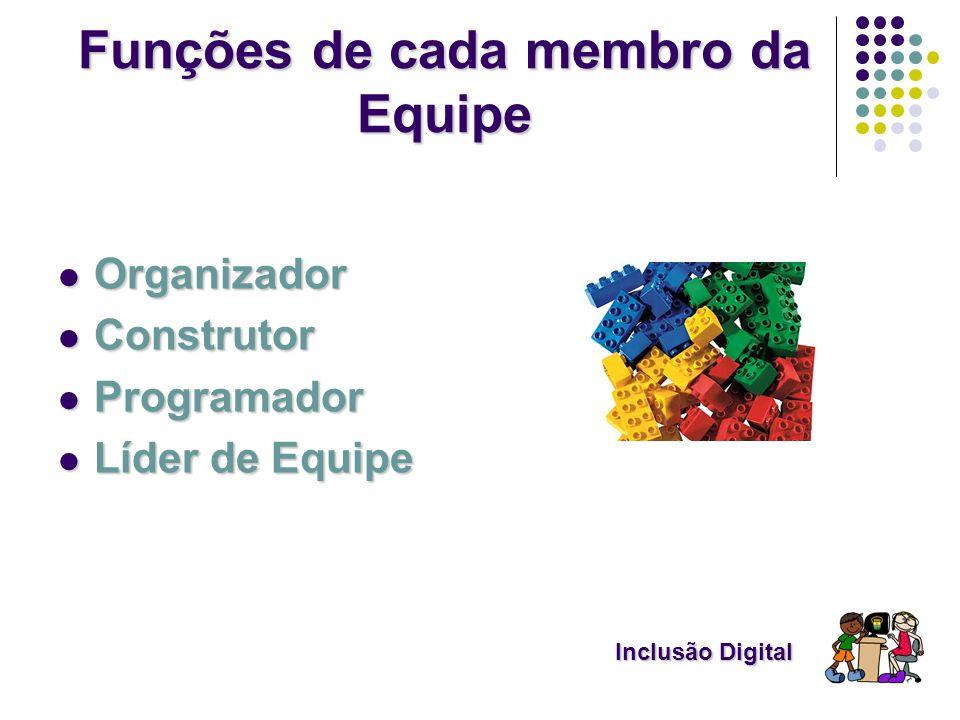 Inclusão Digital Inclusão Digital Funções de cada membro da Equipe Organizador Organizador Construtor Construtor Programador Programador Líder de Equi