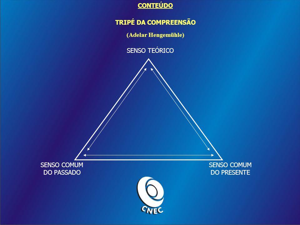 SENSO TEÓRICO SENSO COMUM DO PASSADO SENSO COMUM DO PRESENTE CONTEÚDO TRIPÉ DA COMPREENSÃO (Adelar Hengemühle)