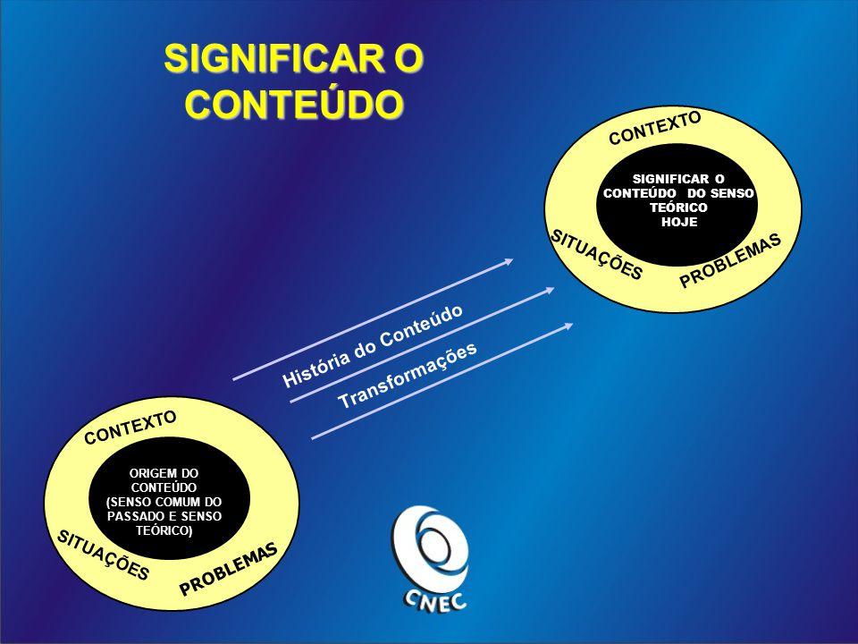 História do Conteúdo Transformações CONTEXTO ORIGEM DO CONTEÚDO (SENSO COMUM DO PASSADO E SENSO TEÓRICO) SITUAÇÕES PROBLEMAS SIGNIFICAR O CONTEÚDO DO SENSO TEÓRICO HOJE CONTEXTO SITUAÇÕES PROBLEMAS SIGNIFICAR O CONTEÚDO