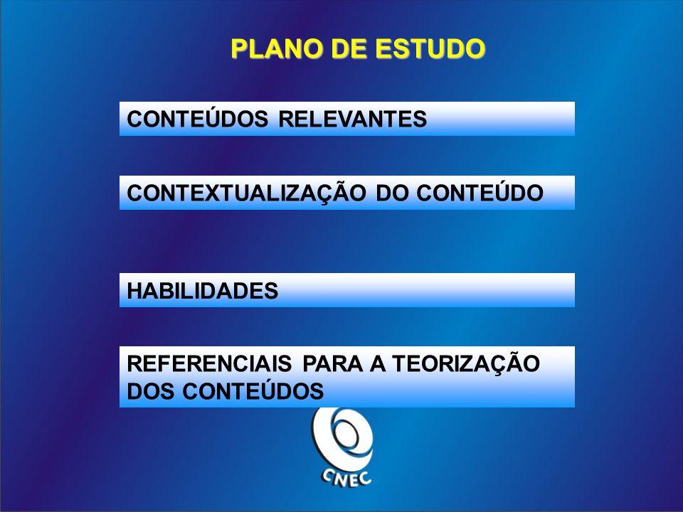 PLANO DE ESTUDO CONTEÚDOS RELEVANTES CONTEXTUALIZAÇÃO DO CONTEÚDO HABILIDADES REFERENCIAIS PARA A TEORIZAÇÃO DOS CONTEÚDOS