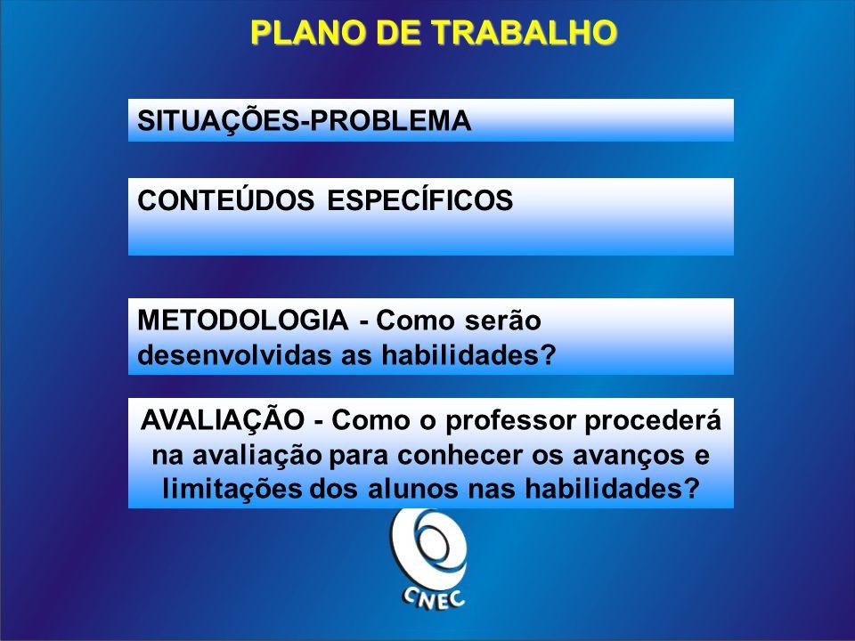 PLANO DE TRABALHO SITUAÇÕES-PROBLEMA METODOLOGIA - Como serão desenvolvidas as habilidades.