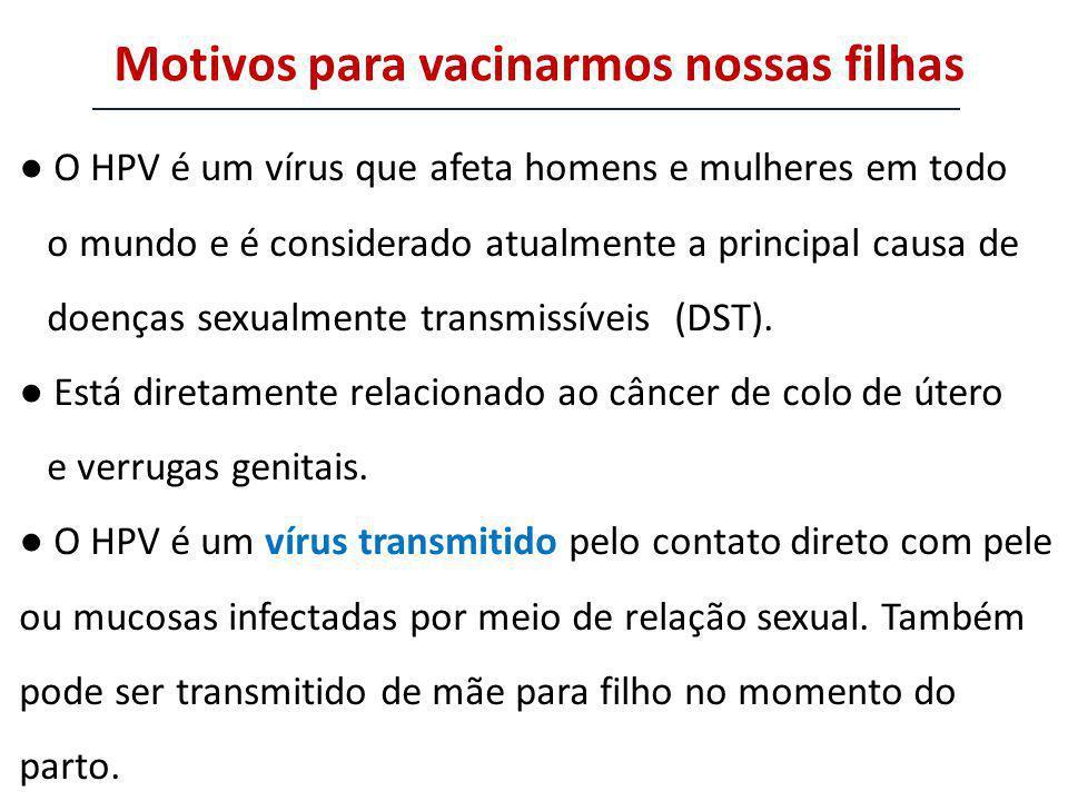 Motivos para vacinarmos nossas filhas O HPV é um vírus que afeta homens e mulheres em todo o mundo e é considerado atualmente a principal causa de doe