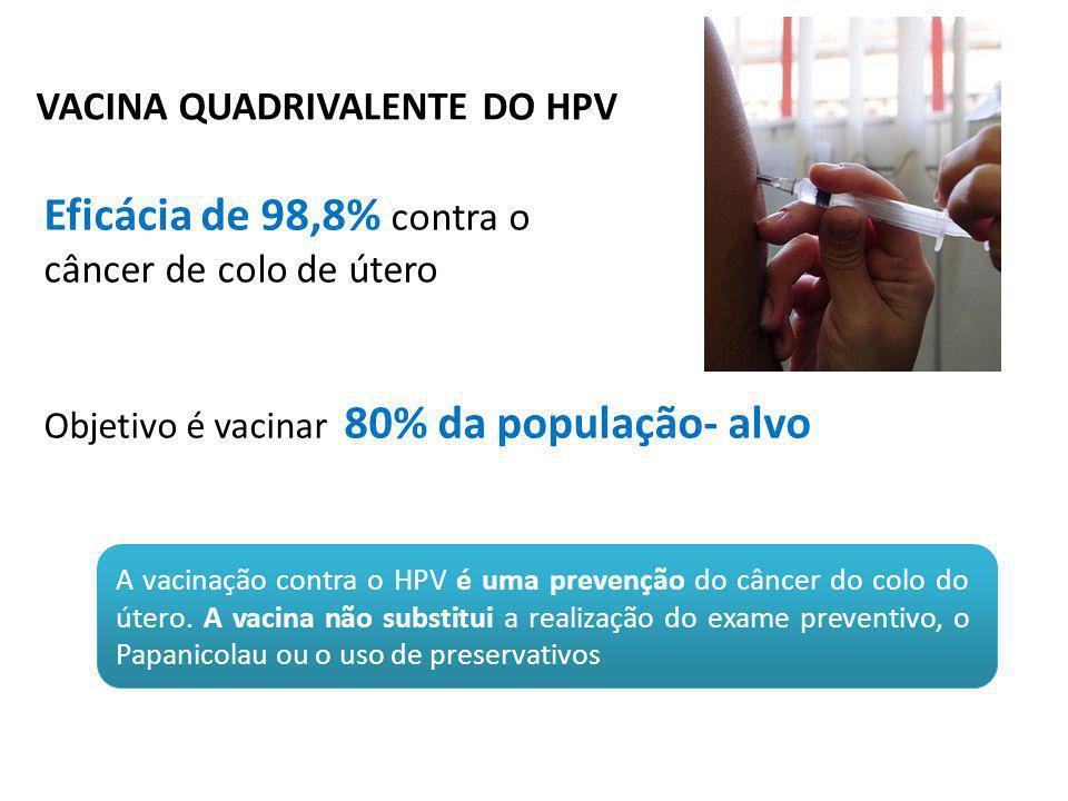 A vacinação contra o HPV é uma prevenção do câncer do colo do útero. A vacina não substitui a realização do exame preventivo, o Papanicolau ou o uso d