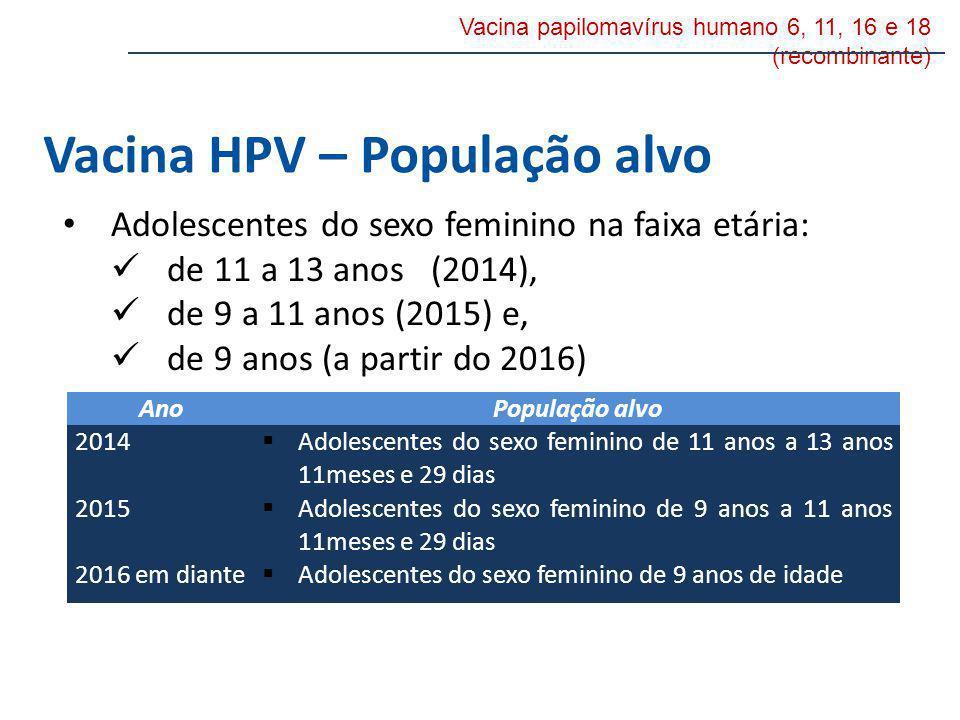 Vacina HPV – População alvo Adolescentes do sexo feminino na faixa etária: de 11 a 13 anos (2014), de 9 a 11 anos (2015) e, de 9 anos (a partir do 201