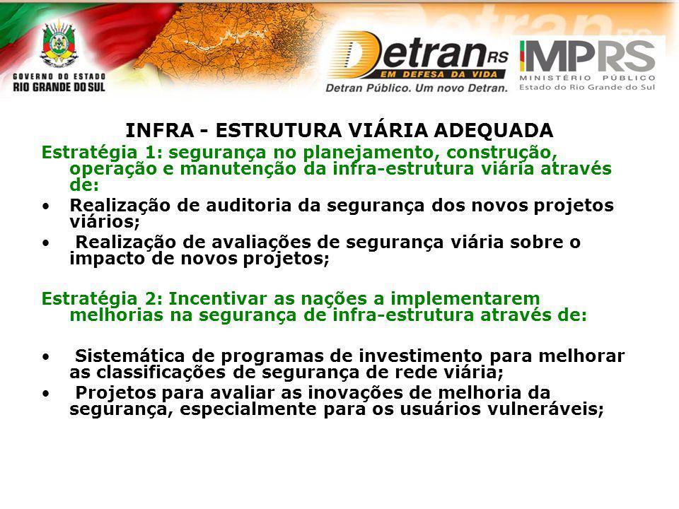 INFRA - ESTRUTURA VIÁRIA ADEQUADA Estratégia 1: segurança no planejamento, construção, operação e manutenção da infra-estrutura viária através de: Rea