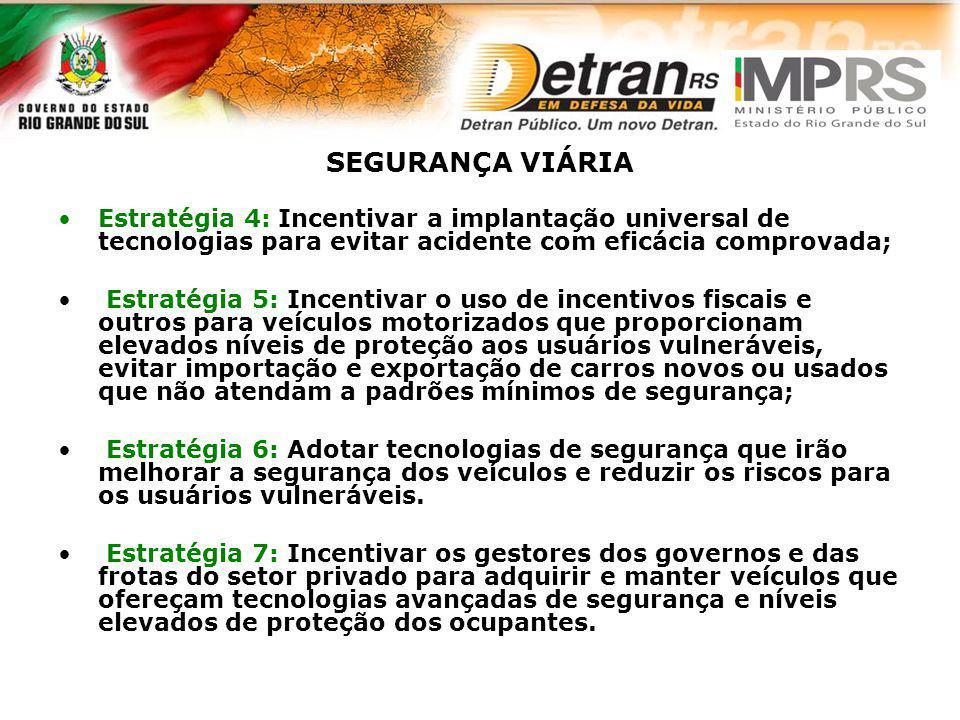 SEGURANÇA VIÁRIA Estratégia 4: Incentivar a implantação universal de tecnologias para evitar acidente com eficácia comprovada; Estratégia 5: Incentiva