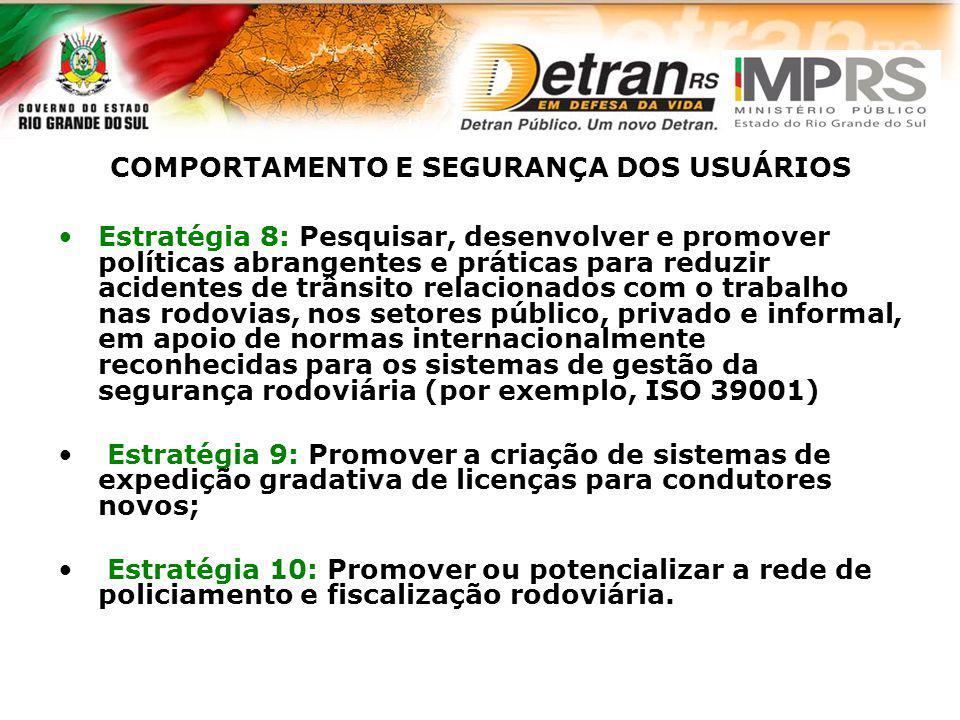 COMPORTAMENTO E SEGURANÇA DOS USUÁRIOS Estratégia 8: Pesquisar, desenvolver e promover políticas abrangentes e práticas para reduzir acidentes de trân