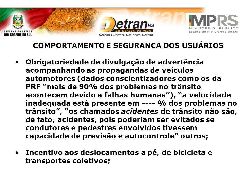 COMPORTAMENTO E SEGURANÇA DOS USUÁRIOS Obrigatoriedade de divulgação de advertência acompanhando as propagandas de veículos automotores (dados conscie