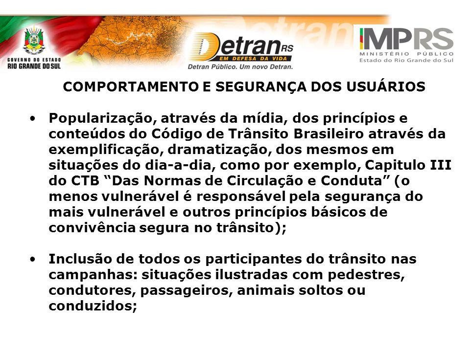 COMPORTAMENTO E SEGURANÇA DOS USUÁRIOS Popularização, através da mídia, dos princípios e conteúdos do Código de Trânsito Brasileiro através da exempli