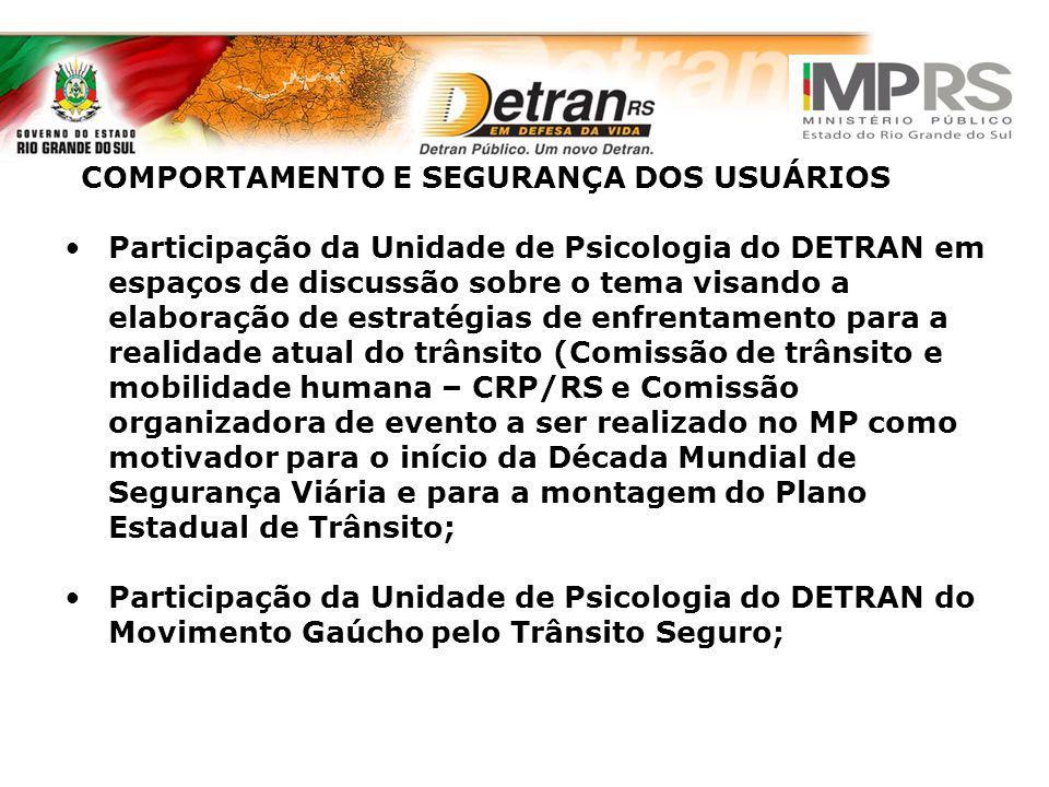 COMPORTAMENTO E SEGURANÇA DOS USUÁRIOS Participação da Unidade de Psicologia do DETRAN em espaços de discussão sobre o tema visando a elaboração de es