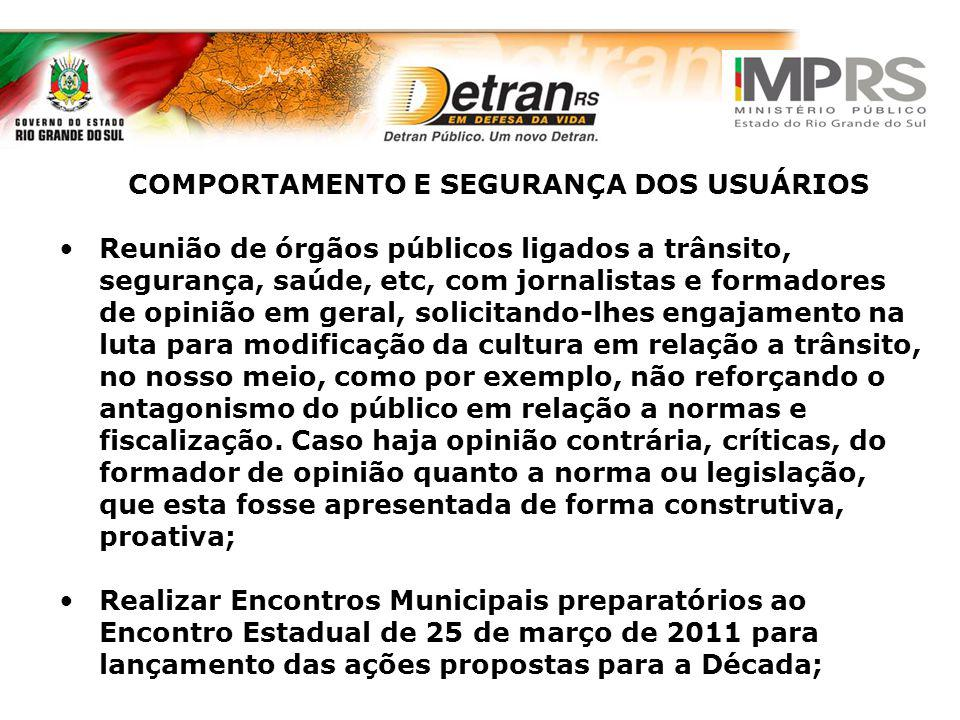 COMPORTAMENTO E SEGURANÇA DOS USUÁRIOS Reunião de órgãos públicos ligados a trânsito, segurança, saúde, etc, com jornalistas e formadores de opinião e