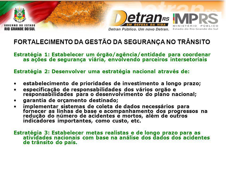 FORTALECIMENTO DA GESTÃO DA SEGURANÇA NO TRÂNSITO Estratégia 1: Estabelecer um órgão/agência/entidade para coordenar as ações de segurança viária, env