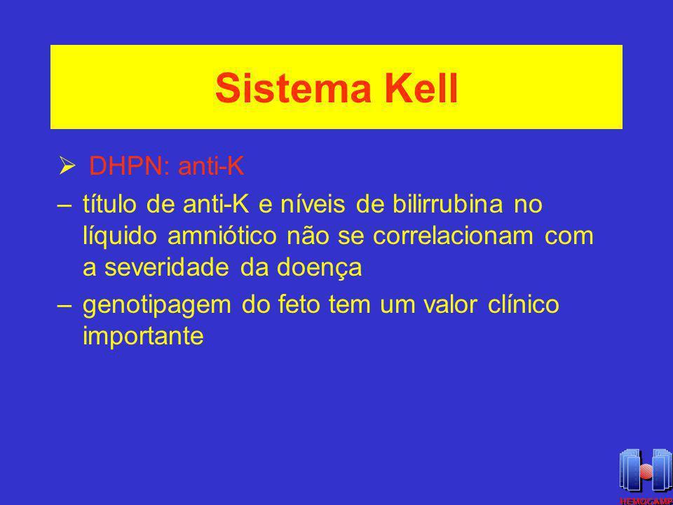 Sistema Kell DHPN: anti-K –título de anti-K e níveis de bilirrubina no líquido amniótico não se correlacionam com a severidade da doença –genotipagem