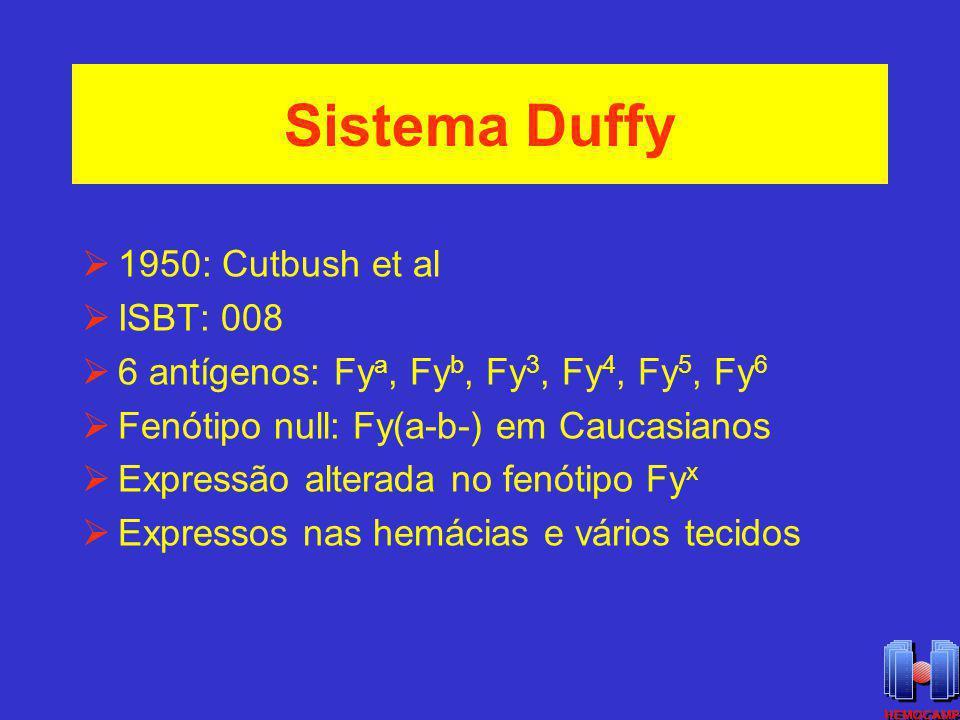 Sistema Duffy 1950: Cutbush et al ISBT: 008 6 antígenos: Fy a, Fy b, Fy 3, Fy 4, Fy 5, Fy 6 Fenótipo null: Fy(a-b-) em Caucasianos Expressão alterada