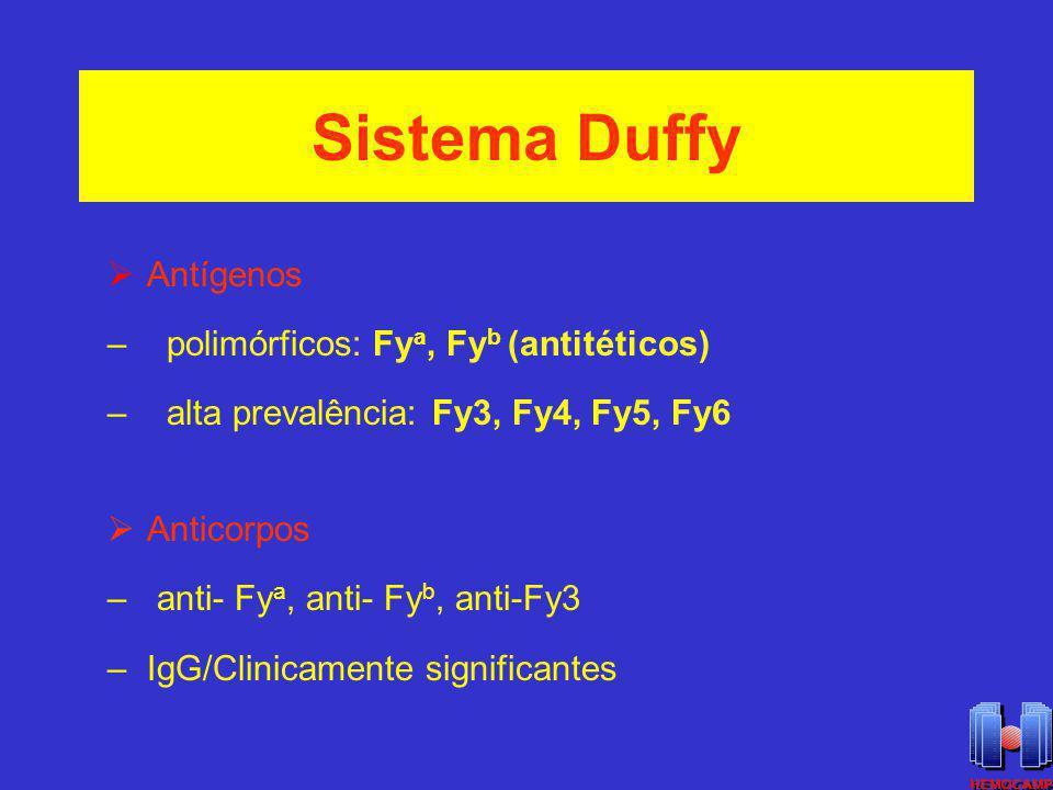 Sistema Duffy Antígenos – polimórficos: Fy a, Fy b (antitéticos) – alta prevalência: Fy3, Fy4, Fy5, Fy6 Anticorpos – anti- Fy a, anti- Fy b, anti-Fy3