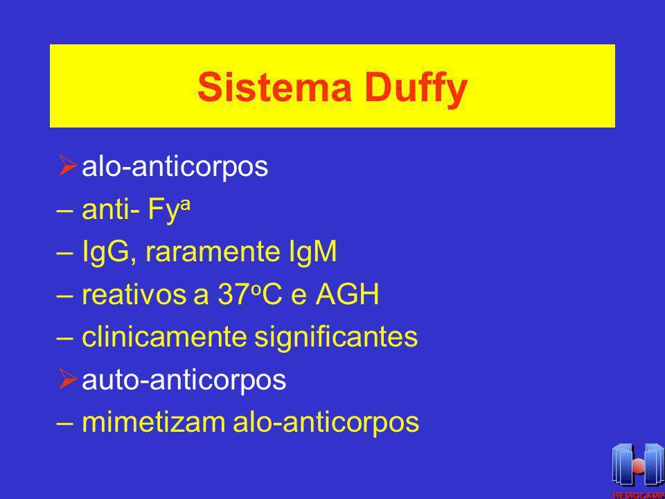 Sistema Duffy alo-anticorpos –anti- Fy a –IgG, raramente IgM –reativos a 37 o C e AGH –clinicamente significantes auto-anticorpos –mimetizam alo-antic