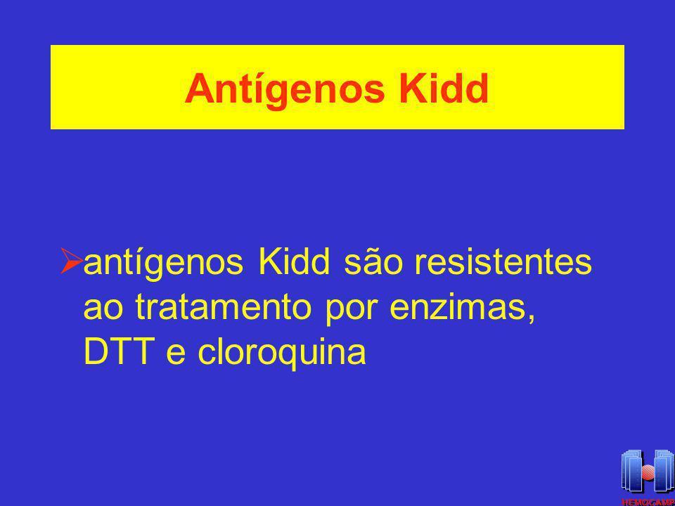 Antígenos Kidd antígenos Kidd são resistentes ao tratamento por enzimas, DTT e cloroquina