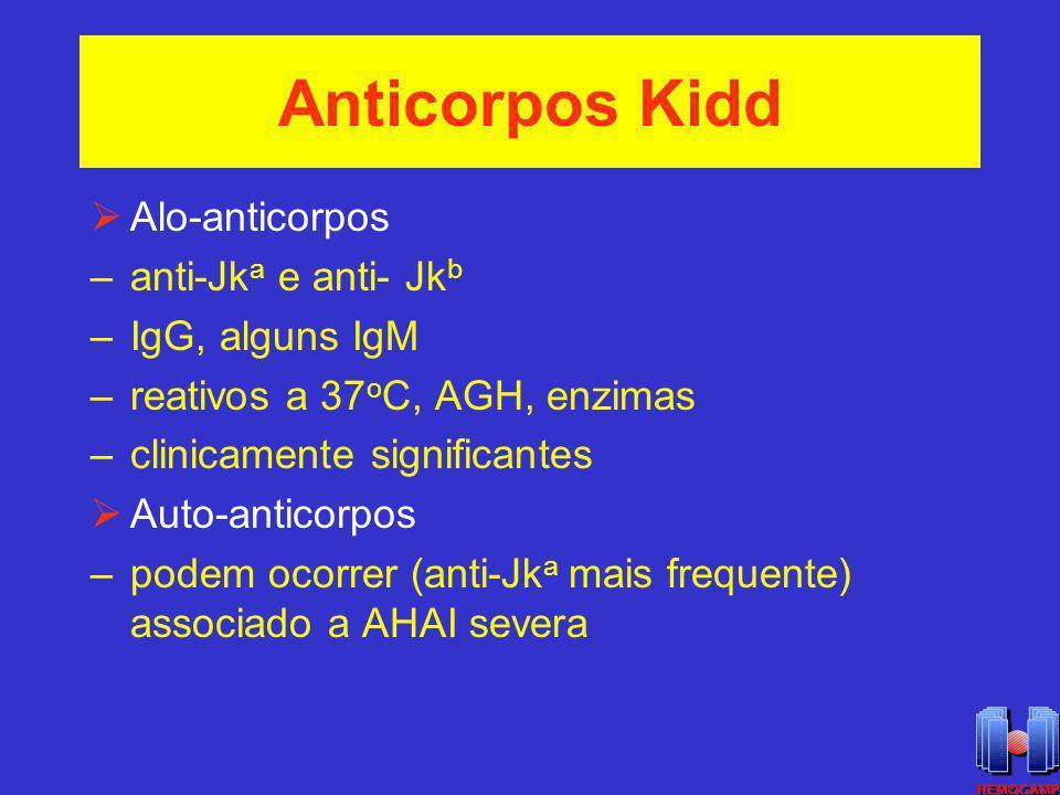 Anticorpos Kidd Alo-anticorpos –anti-Jk a e anti- Jk b –IgG, alguns IgM –reativos a 37 o C, AGH, enzimas –clinicamente significantes Auto-anticorpos –