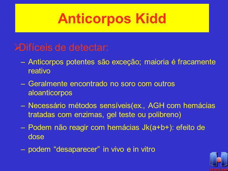 Anticorpos Kidd Difíceis de detectar: –Anticorpos potentes são exceção; maioria é fracamente reativo –Geralmente encontrado no soro com outros aloanti