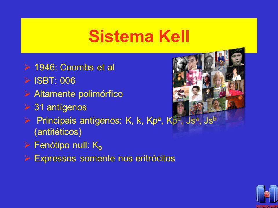 Sistema Kell 1946: Coombs et al ISBT: 006 Altamente polimórfico 31 antígenos Principais antígenos: K, k, Kp a, Kp b, Js a, Js b (antitéticos) Fenótipo