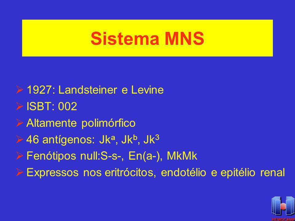 Sistema MNS 1927: Landsteiner e Levine ISBT: 002 Altamente polimórfico 46 antígenos: Jk a, Jk b, Jk 3 Fenótipos null:S-s-, En(a-), MkMk Expressos nos