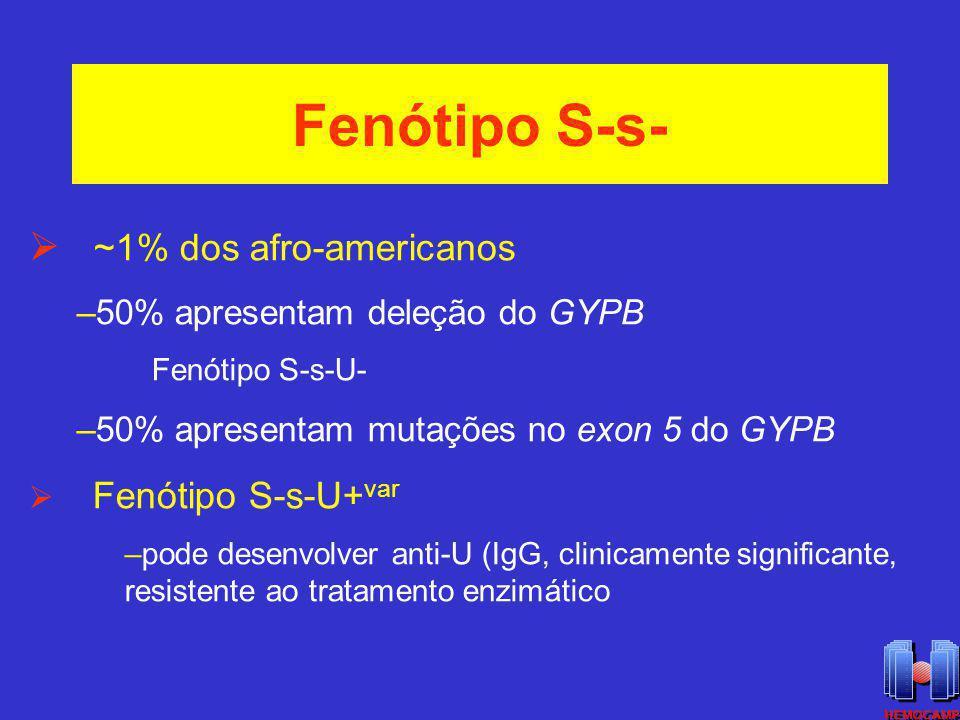 Fenótipo S-s- ~1% dos afro-americanos –50% apresentam deleção do GYPB Fenótipo S-s-U- –50% apresentam mutações no exon 5 do GYPB Fenótipo S-s-U+ var –