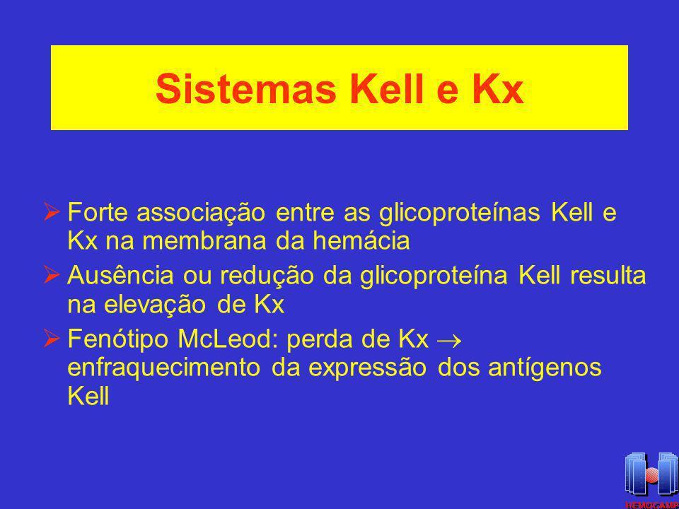 Antígenos Kell Expressão alterada dos antígenos Fenótipo McLeod : Kx Kell Fenótipo Kmod: Kell Kx Fenótipo Kp(a+b-)