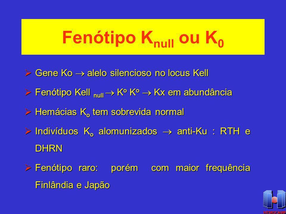 Fenótipo K null ou K 0 Gene Ko alelo silencioso no locus Kell Gene Ko alelo silencioso no locus Kell Fenótipo Kell null K o K o Kx em abundância Fenót