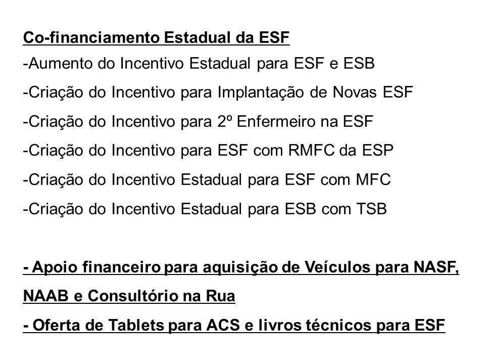 Co-financiamento Estadual da ESF -Aumento do Incentivo Estadual para ESF e ESB -Criação do Incentivo para Implantação de Novas ESF -Criação do Incentivo para 2º Enfermeiro na ESF -Criação do Incentivo para ESF com RMFC da ESP -Criação do Incentivo Estadual para ESF com MFC -Criação do Incentivo Estadual para ESB com TSB - Apoio financeiro para aquisição de Veículos para NASF, NAAB e Consultório na Rua - Oferta de Tablets para ACS e livros técnicos para ESF