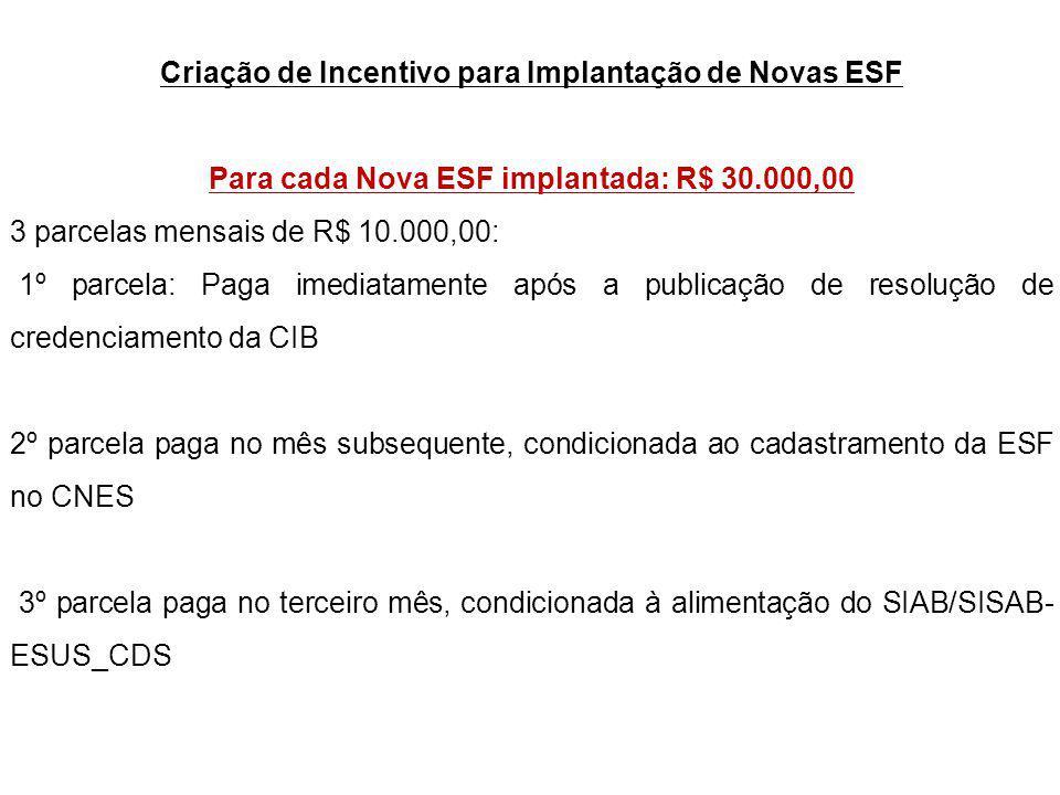 Criação de Incentivo para Implantação de Novas ESF Para cada Nova ESF implantada: R$ 30.000,00 3 parcelas mensais de R$ 10.000,00: 1º parcela: Paga imediatamente após a publicação de resolução de credenciamento da CIB 2º parcela paga no mês subsequente, condicionada ao cadastramento da ESF no CNES 3º parcela paga no terceiro mês, condicionada à alimentação do SIAB/SISAB- ESUS_CDS