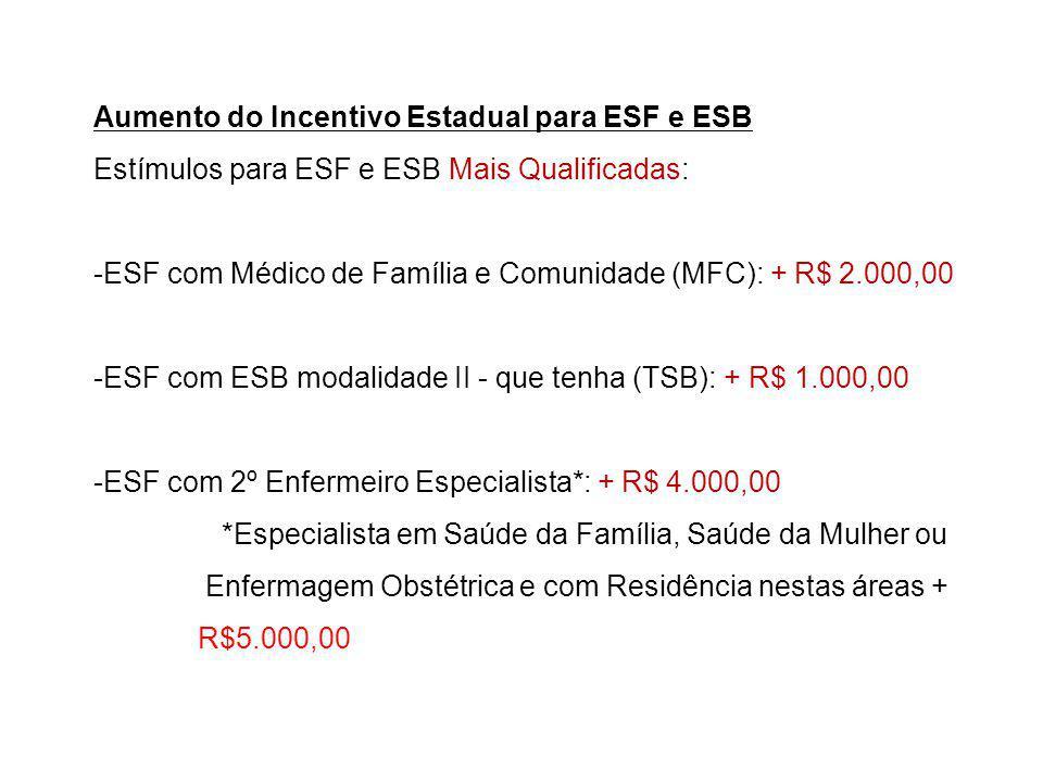Aumento do Incentivo Estadual para ESF e ESB Estímulos para ESF e ESB Mais Qualificadas: -ESF com Médico de Família e Comunidade (MFC): + R$ 2.000,00 -ESF com ESB modalidade II - que tenha (TSB): + R$ 1.000,00 -ESF com 2º Enfermeiro Especialista*: + R$ 4.000,00 *Especialista em Saúde da Família, Saúde da Mulher ou Enfermagem Obstétrica e com Residência nestas áreas + R$5.000,00
