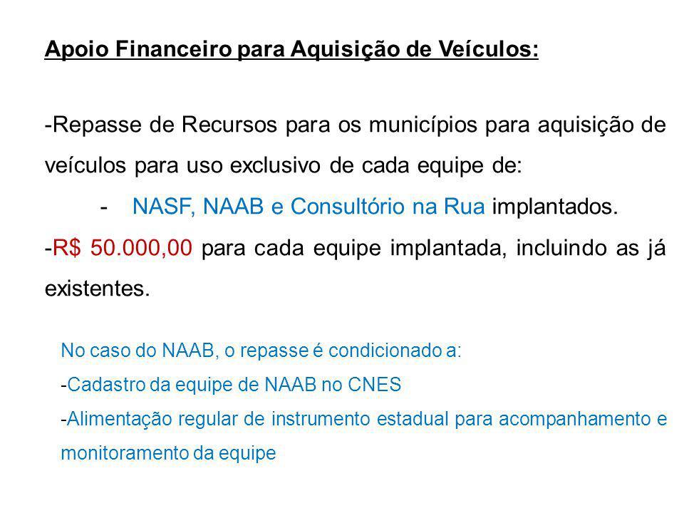 Apoio Financeiro para Aquisição de Veículos: -Repasse de Recursos para os municípios para aquisição de veículos para uso exclusivo de cada equipe de: - NASF, NAAB e Consultório na Rua implantados.
