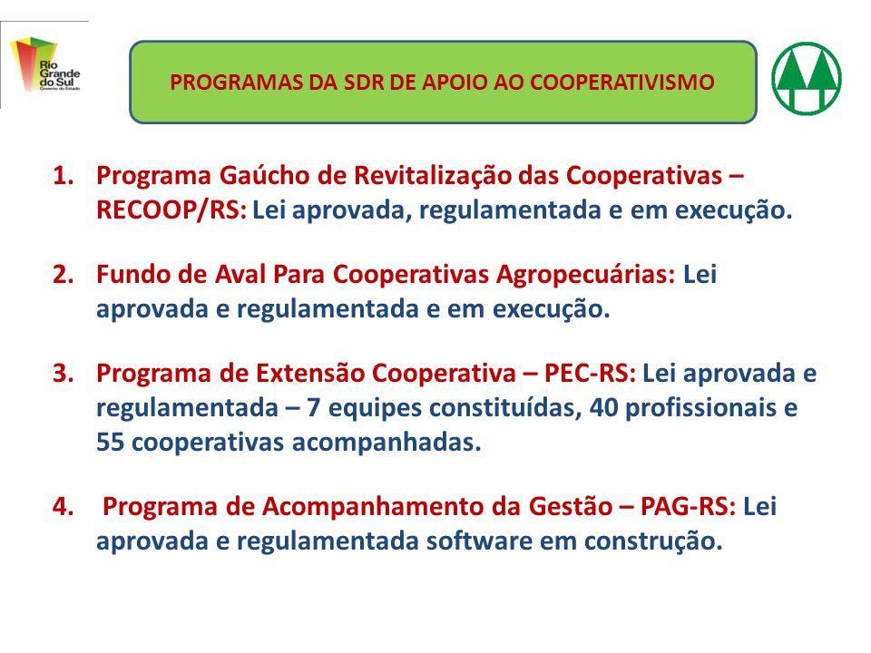 1.Programa Gaúcho de Revitalização das Cooperativas – RECOOP/RS: Lei aprovada, regulamentada e em execução. 2.Fundo de Aval Para Cooperativas Agropecu