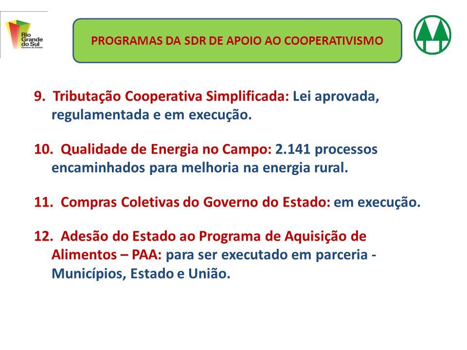 9. Tributação Cooperativa Simplificada: Lei aprovada, regulamentada e em execução. 10. Qualidade de Energia no Campo: 2.141 processos encaminhados par