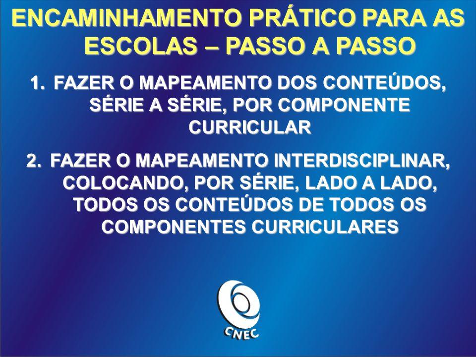 ENCAMINHAMENTO PRÁTICO PARA AS ESCOLAS – PASSO A PASSO 1.FAZER O MAPEAMENTO DOS CONTEÚDOS, SÉRIE A SÉRIE, POR COMPONENTE CURRICULAR 2.FAZER O MAPEAMENTO INTERDISCIPLINAR, COLOCANDO, POR SÉRIE, LADO A LADO, TODOS OS CONTEÚDOS DE TODOS OS COMPONENTES CURRICULARES