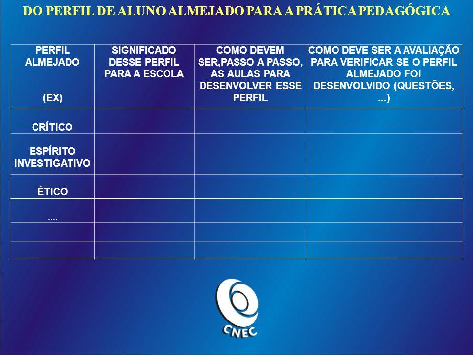 DO PERFIL DE ALUNO ALMEJADO PARA A PRÁTICA PEDAGÓGICA PERFIL ALMEJADO (EX) SIGNIFICADO DESSE PERFIL PARA A ESCOLA COMO DEVEM SER,PASSO A PASSO, AS AULAS PARA DESENVOLVER ESSE PERFIL COMO DEVE SER A AVALIAÇÃO PARA VERIFICAR SE O PERFIL ALMEJADO FOI DESENVOLVIDO (QUESTÕES,...) CRÍTICO ESPÍRITO INVESTIGATIVO ÉTICO....