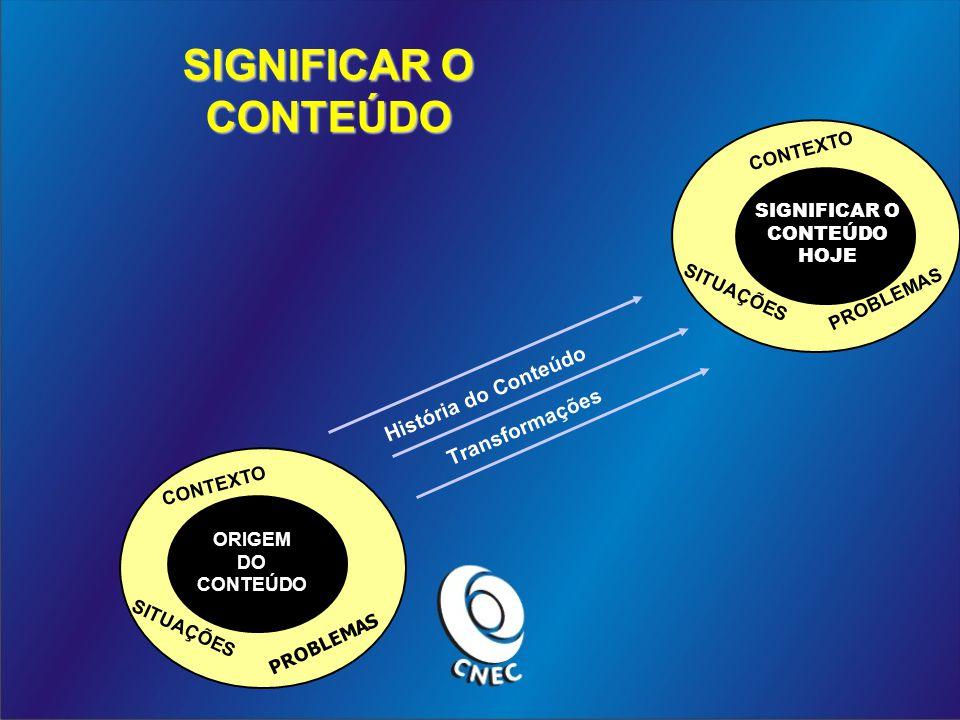 História do Conteúdo Transformações CONTEXTO ORIGEM DO CONTEÚDO SITUAÇÕES PROBLEMAS SIGNIFICAR O CONTEÚDO HOJE CONTEXTO SITUAÇÕES PROBLEMAS SIGNIFICAR