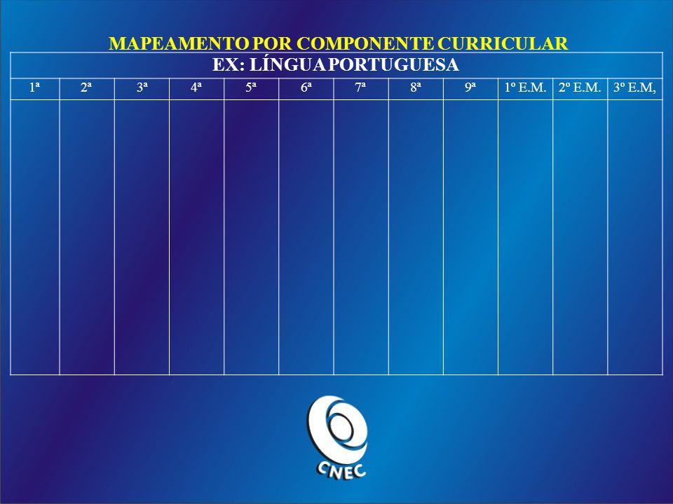 MAPEAMENTO POR COMPONENTE CURRICULAR EX: LÍNGUA PORTUGUESA 1ª2ª3ª4ª5ª6ª7ª8ª9ª1º E.M.2º E.M.3º E.M,