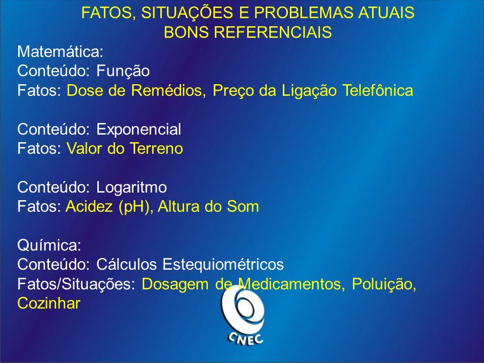 FATOS, SITUAÇÕES E PROBLEMAS ATUAIS BONS REFERENCIAIS Matemática: Conteúdo: Função Fatos: Dose de Remédios, Preço da Ligação Telefônica Conteúdo: Expo