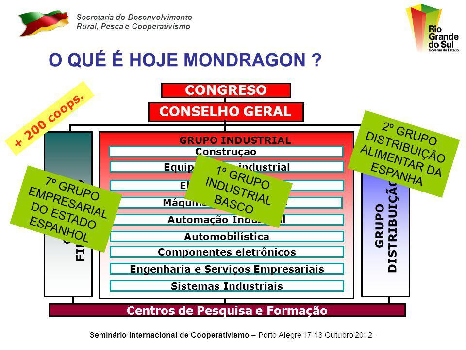 Secretaria do Desenvolvimento Rural, Pesca e Cooperativismo Seminário Internacional de Cooperativismo – Porto Alegre 17-18 Outubro 2012 - * 1941 – O PADRE ARIZMENDIARRIETA CHEGA À MONDRAGÓN * 1943 – O PADRE FUNDA A ESCOLA PROFISSIONAL * 1956 - NASCE A PRIMEIRA COOPERATIVA ULGOR (FAGOR) * 1959 – CRIAÇÃO DA CAIXA LABORAL (Banco + Divisão Empresarial) E DE LAGUN ARO (Previdência Social própria) * 1964 - PRIMEIRO GRUPO COOP.