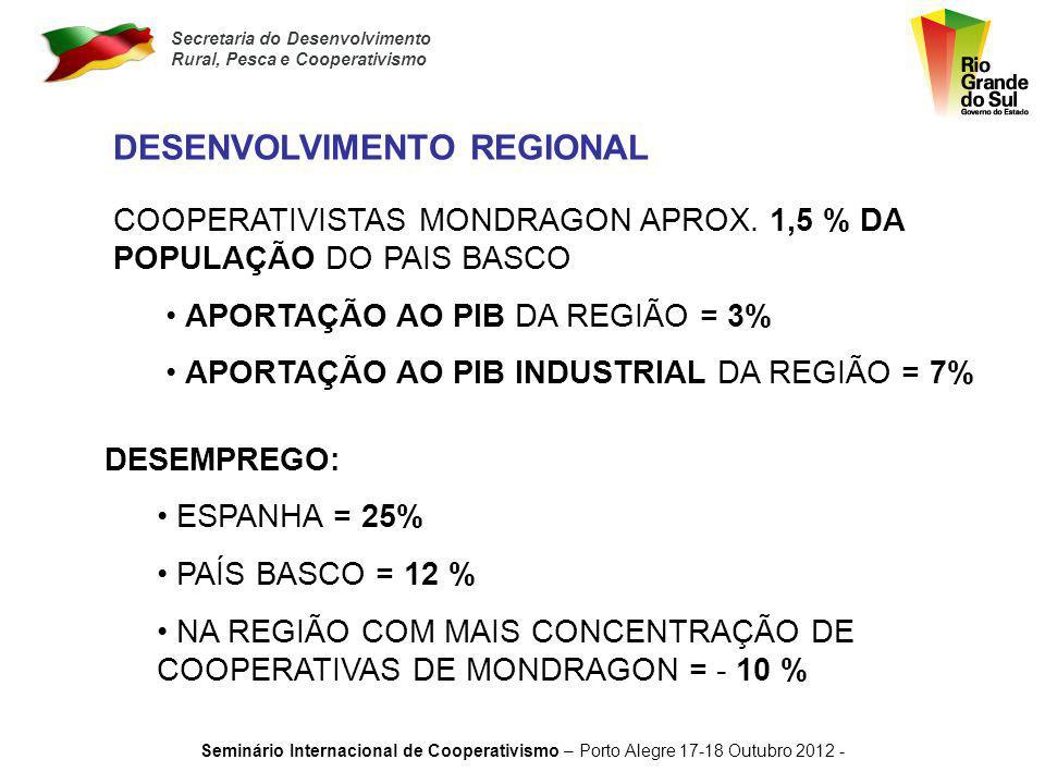 Secretaria do Desenvolvimento Rural, Pesca e Cooperativismo Seminário Internacional de Cooperativismo – Porto Alegre 17-18 Outubro 2012 - CRISE !!!!!!!!