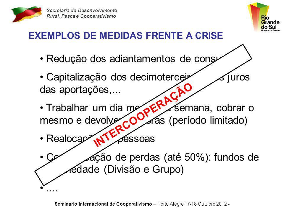 Secretaria do Desenvolvimento Rural, Pesca e Cooperativismo Seminário Internacional de Cooperativismo – Porto Alegre 17-18 Outubro 2012 - DESENVOLVIMENTO REGIONAL DESEMPREGO: ESPANHA = 25% PAÍS BASCO = 12 % NA REGIÃO COM MAIS CONCENTRAÇÃO DE COOPERATIVAS DE MONDRAGON = - 10 % COOPERATIVISTAS MONDRAGON APROX.