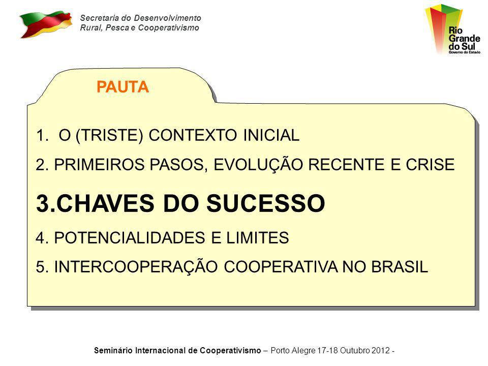 Secretaria do Desenvolvimento Rural, Pesca e Cooperativismo Seminário Internacional de Cooperativismo – Porto Alegre 17-18 Outubro 2012 - Redução dos
