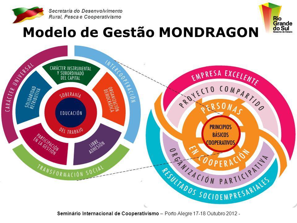 Secretaria do Desenvolvimento Rural, Pesca e Cooperativismo Seminário Internacional de Cooperativismo – Porto Alegre 17-18 Outubro 2012 - MONDRAGON é
