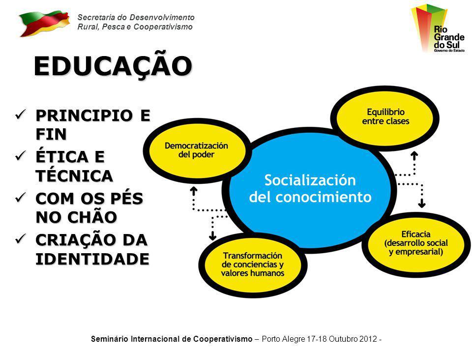 Secretaria do Desenvolvimento Rural, Pesca e Cooperativismo Seminário Internacional de Cooperativismo – Porto Alegre 17-18 Outubro 2012 - Modelo de Ge