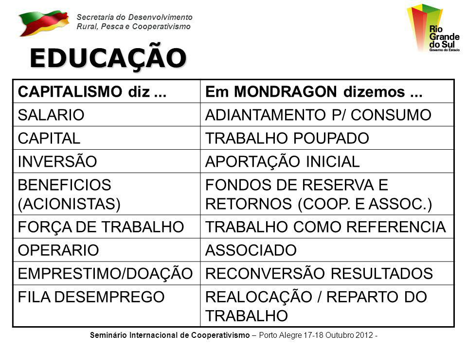 Secretaria do Desenvolvimento Rural, Pesca e Cooperativismo Seminário Internacional de Cooperativismo – Porto Alegre 17-18 Outubro 2012 - EDUCAÇÃO PRINCIPIO E FIN PRINCIPIO E FIN ÉTICA E TÉCNICA ÉTICA E TÉCNICA COM OS PÉS NO CHÃO COM OS PÉS NO CHÃO CRIAÇÃO DA IDENTIDADE CRIAÇÃO DA IDENTIDADE