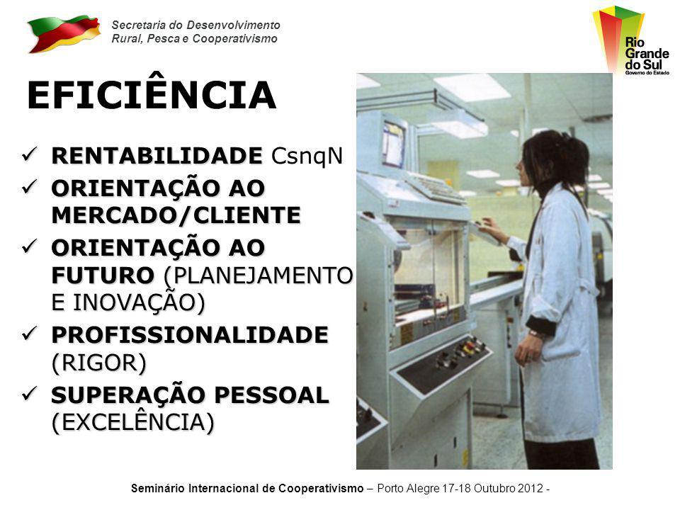 Secretaria do Desenvolvimento Rural, Pesca e Cooperativismo Seminário Internacional de Cooperativismo – Porto Alegre 17-18 Outubro 2012 - NA PROPRIEDADE, NA GESTÃO, NOS RESULTADOS NA PROPRIEDADE, NA GESTÃO, NOS RESULTADOS UNIÃO UNIÃO DEMOCRACIA EXIGENTE DEMOCRACIA EXIGENTE SÓCIO E TECNO SÓCIO E TECNO TRANSPARÊNCIA TRANSPARÊNCIA ALTRUISMO ALTRUISMO RESPONSABILIDADE RESPONSABILIDADE REGRAS CLARAS E COHERENTES REGRAS CLARAS E COHERENTES PARTICIPAÇÃO