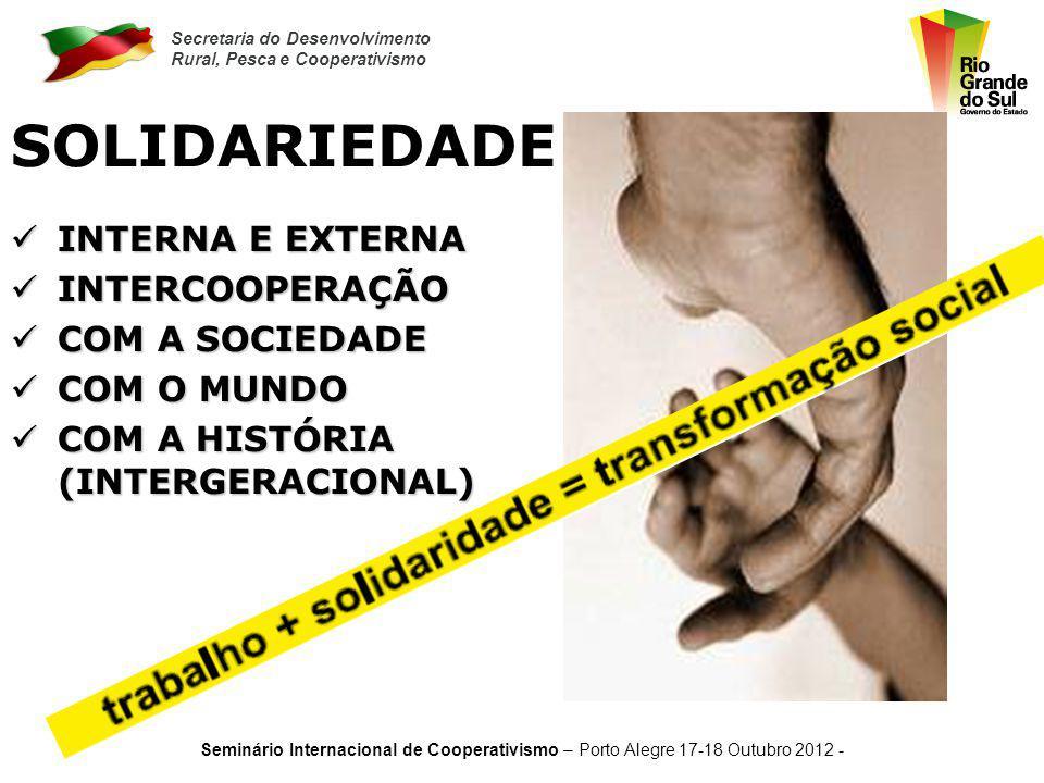 Secretaria do Desenvolvimento Rural, Pesca e Cooperativismo Seminário Internacional de Cooperativismo – Porto Alegre 17-18 Outubro 2012 - RENTABILIDADE RENTABILIDADE CsnqN ORIENTAÇÃO AO MERCADO/CLIENTE ORIENTAÇÃO AO MERCADO/CLIENTE ORIENTAÇÃO AO FUTURO (PLANEJAMENTO E INOVAÇÃO) ORIENTAÇÃO AO FUTURO (PLANEJAMENTO E INOVAÇÃO) PROFISSIONALIDADE (RIGOR) PROFISSIONALIDADE (RIGOR) SUPERAÇÃO PESSOAL (EXCELÊNCIA) SUPERAÇÃO PESSOAL (EXCELÊNCIA) EFICIÊNCIA