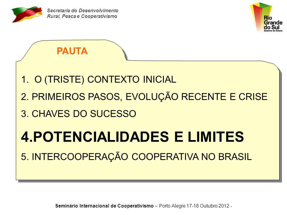 Secretaria do Desenvolvimento Rural, Pesca e Cooperativismo Seminário Internacional de Cooperativismo – Porto Alegre 17-18 Outubro 2012 -