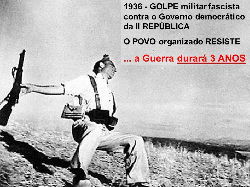 Secretaria do Desenvolvimento Rural, Pesca e Cooperativismo Seminário Internacional de Cooperativismo – Porto Alegre 17-18 Outubro 2012 - 1936 - GOLPE militar fascista contra o Governo democrático da II REPÚBLICA O POVO organizado RESISTE...